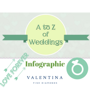 A to Z of Weddings Infographic